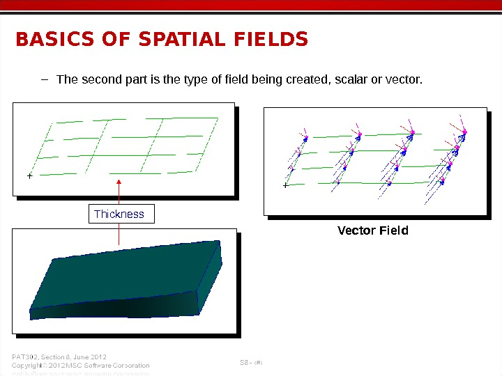 – The second part is the type of field being created, scalar or vector. BASICS OF