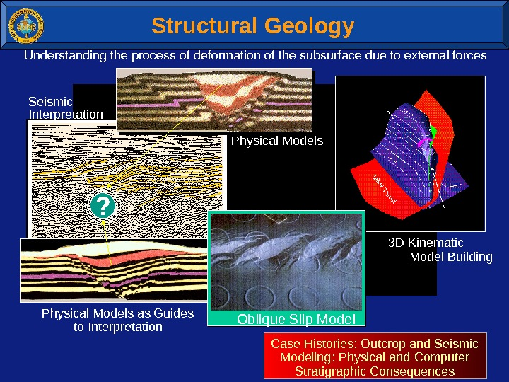Structural Geology Understandingtheprocessofdeformationofthesubsurfaceduetoexternalforces 3 D Kinematic  Model Building Physical Models as Guides to Interpretation