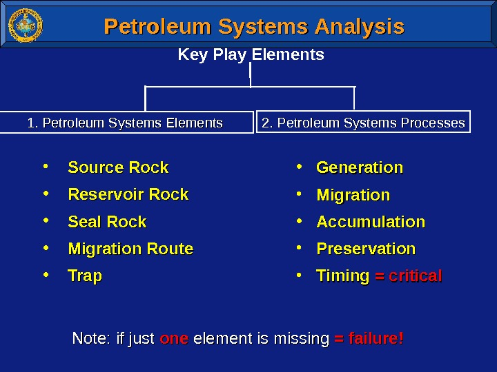 Petroleum Systems Analysis • Source Rock  • Reservoir Rock  • Seal Rock
