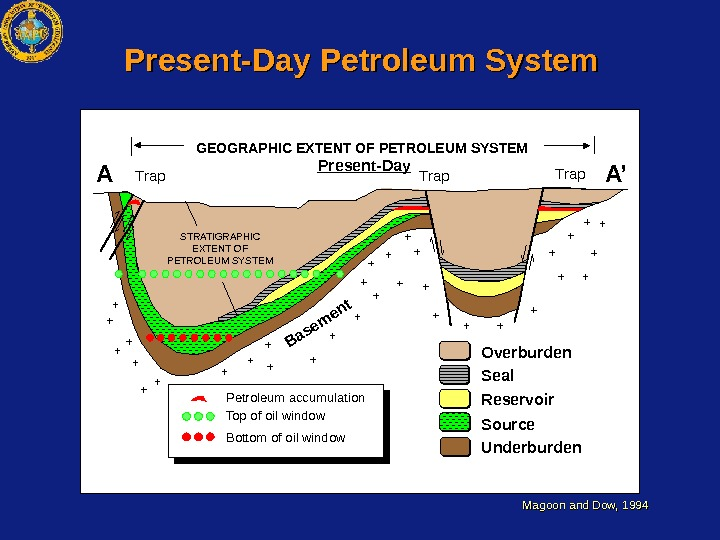 Basement. GEOGRAPHIC EXTENT OF PETROLEUM SYSTEM Present-Day STRATIGRAPHIC EXTENT OF PETROLEUM SYSTEM Petroleum accumulation Top