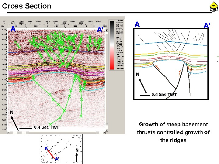 Cross Section Growth of steep basement thrusts controlled growth of the ridges A'A'AA NN 0. 4