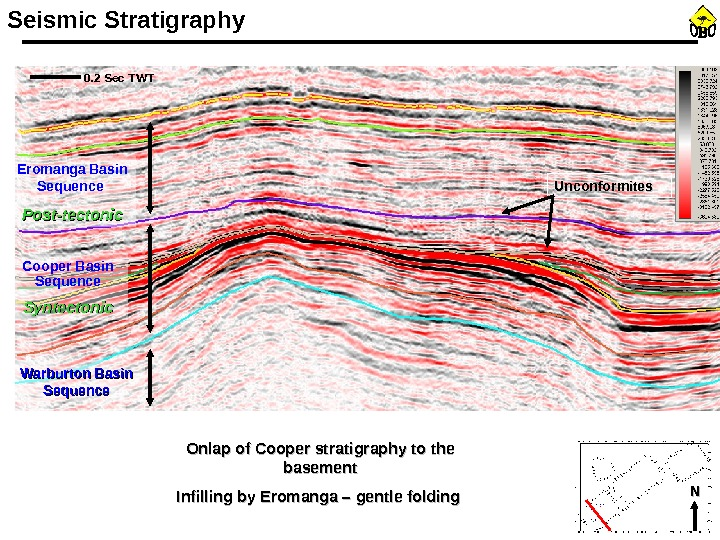 Seismic Stratigraphy Onlap of Cooper stratigraphy to the basement Infilling by Eromanga – gentle folding NNWarburton