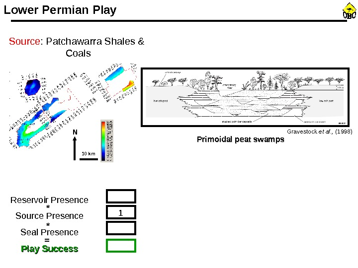 Source : Patchawarra Shales & Coals Primoidal peat swamps. Lower Permian Play Reservoir Presence Source Presence