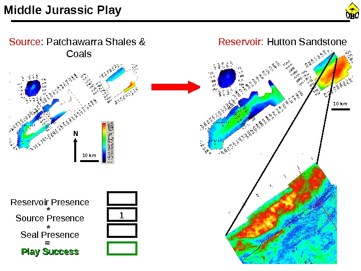 Middle Jurassic Play Reservoir Presence Source Presence Seal Presence Play Success 1 = * *Source :