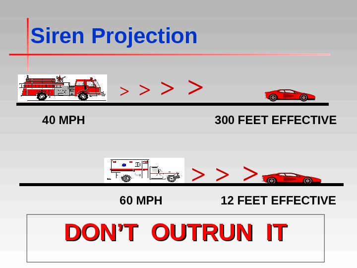 Siren Projection DON'T OUTRUN IT 40 MPH 300 FEET EFFECTIVE    60 MPH 12