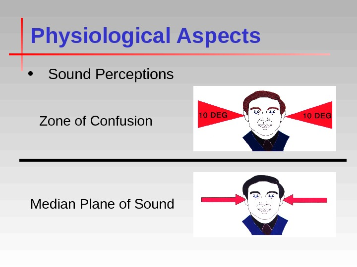 Physiological Aspects • Sound Perceptions Zone of Confusion Median Plane of Sound