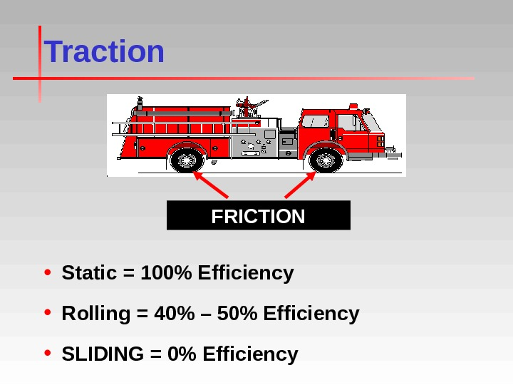 Traction • Static = 100 Efficiency • Rolling = 40 – 50 Efficiency • SLIDING =