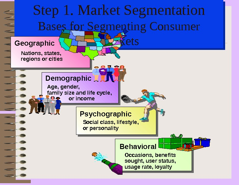 Step 1. Market Segmentation Bases for Segmenting Consumer Markets Geographic Demographic Age, gender,  family size