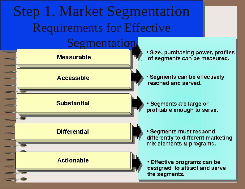 Step 1. Market Segmentation Requirements for Effective Segmentation •  Size, purchasing power, profiles  of