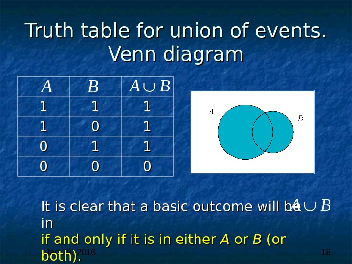Jan 29, 2016  18 Truth table for union of events.  Venn diagram 11 11