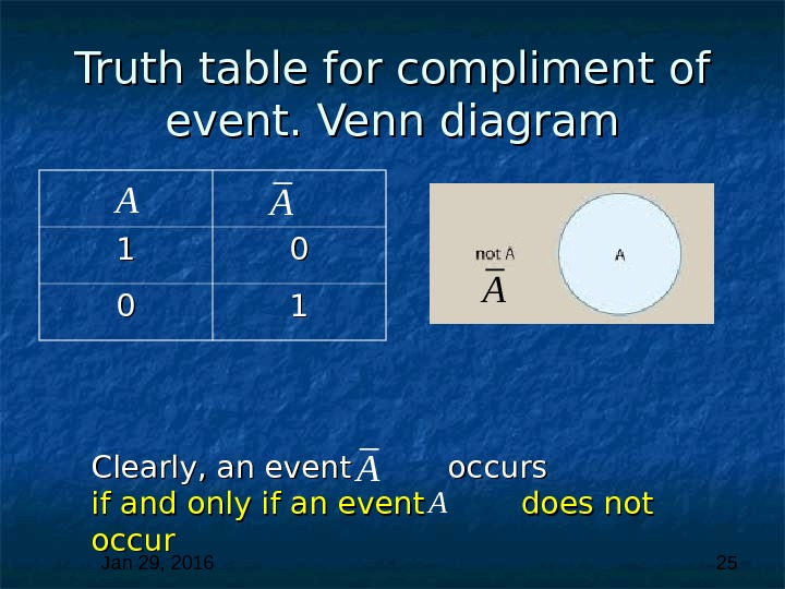 Jan 29, 2016  25 Truth table for compliment of event. Venn diagram 11 00 00