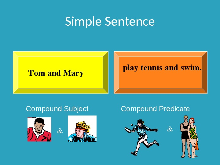 Simple Sentence playtennisandswim. Tomand. Mary Compound Subject    Compound Predicate & &