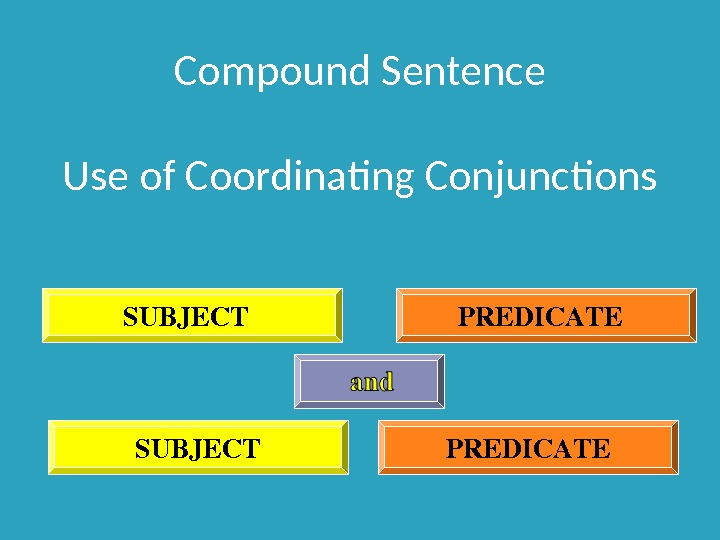 Compound Sentence  Use of Coordinating Conjunctions SUBJECT PREDICATE