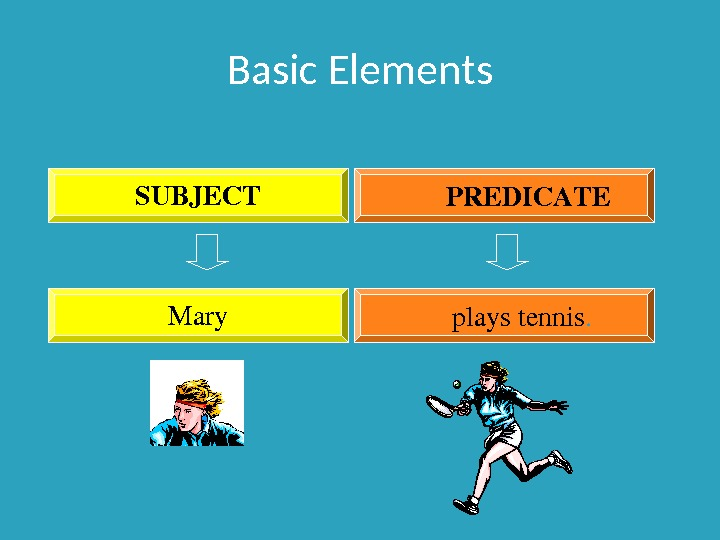 Basic Elements Mary playstennis. SUBJECT PREDICATE