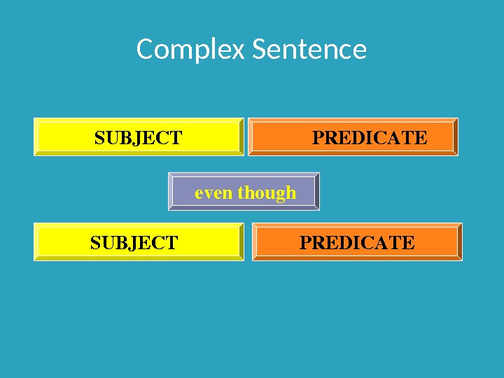 Complex Sentence SUBJECT PREDICATEeventhough