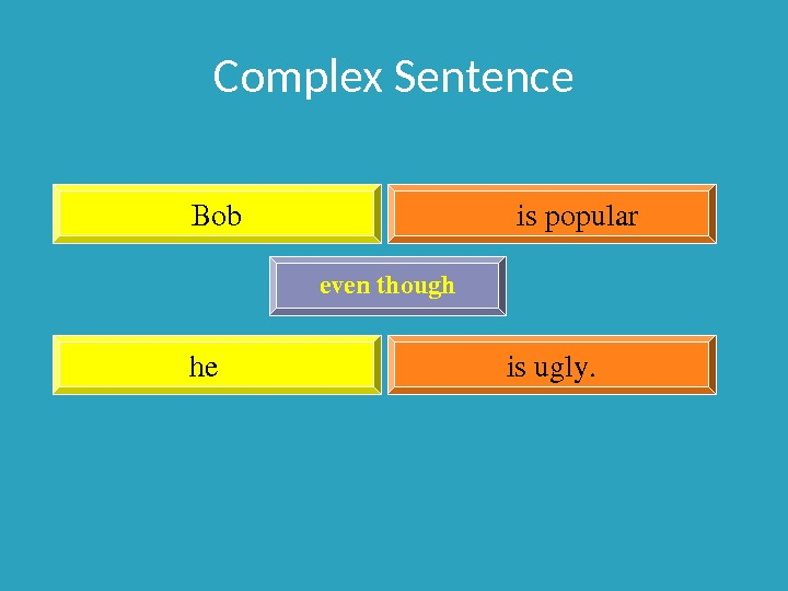 Complex Sentence Bob ispopular he isugly. eventhough