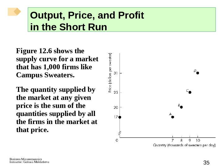 Business Microeconomics Instructor: Gulnara Moldasheva 35 Figure 12. 6 shows the supply curve for a market