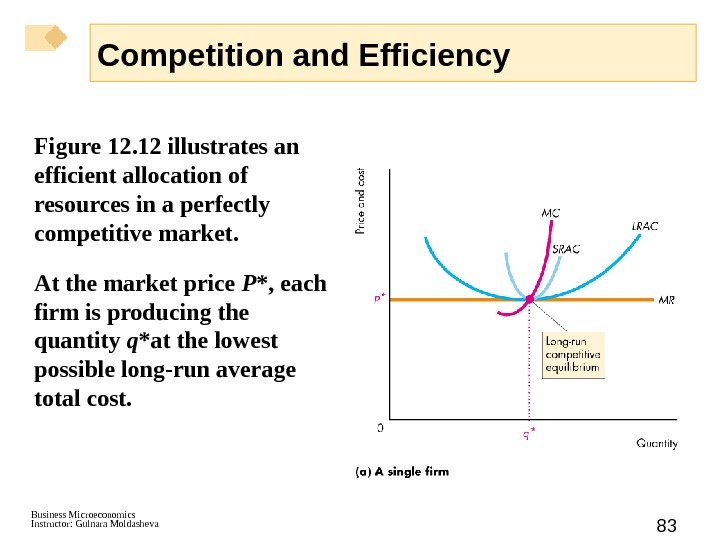 Business Microeconomics Instructor: Gulnara Moldasheva 83 Figure 12. 12 illustrates an efficient allocation of resources in