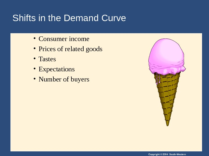 Copyright © 2004 South-Western. Shifts in the Demand Curve • Consumer income • Prices of related