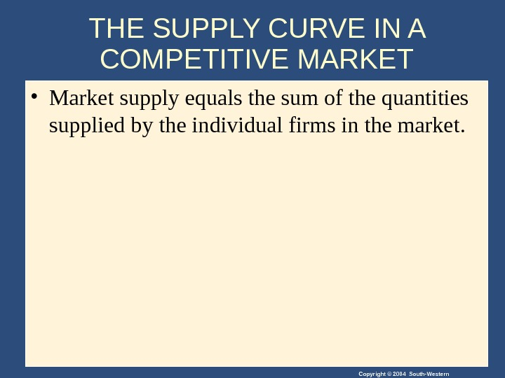 Copyright © 2004 South-Western. THE SUPPLY CURVE IN A COMPETITIVE MARKET • Market supply equals the