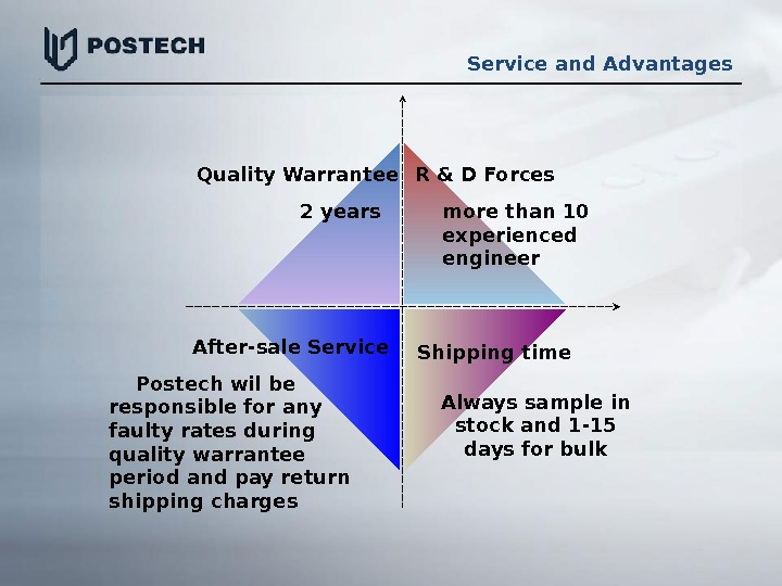 2 years. Quality Warrantee R & D Forces Shipping time. After-sale Service more than 10 experienced