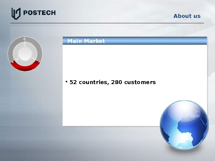 52 countries, 280 customers. Main Market About us  01 2 D