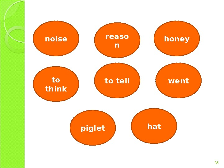 35 noise to think piglet reaso n to tell honey went hat