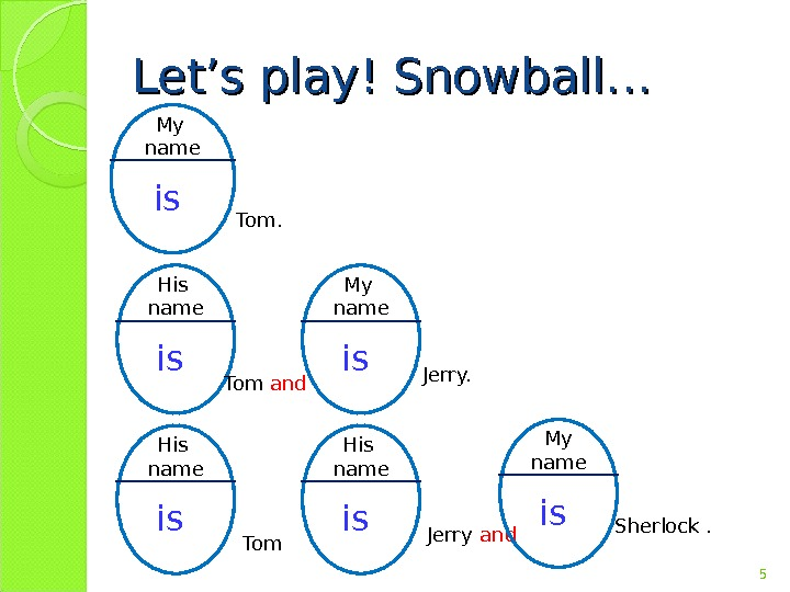 Let's play! Snowball… 5 My  name  is  Tom.  His name  is