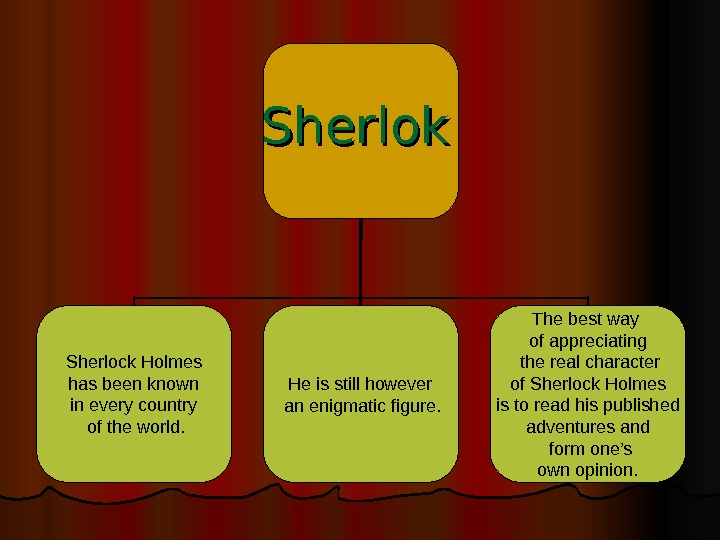 Sherlock Holmes  has been known in every country  of the world. He is still