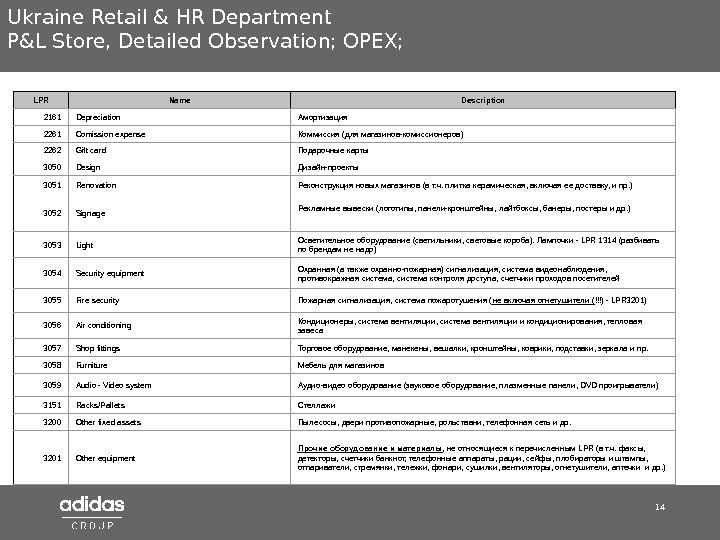 14  Detail Observation  Ukraine Retail & HR Department P&L Store ,  Detailed Observation;
