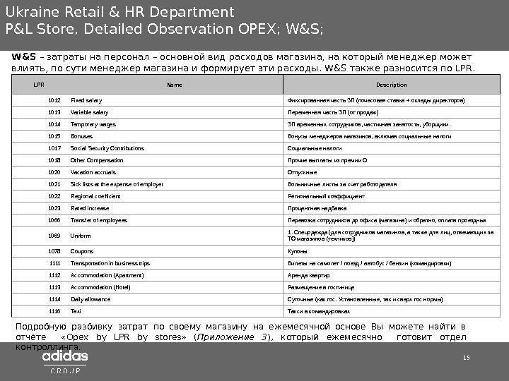 15 Ukraine Retail & HR Department P&L Store ,  Detailed Observation OPEX; W&S;