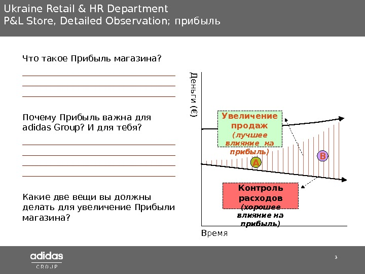 3 Ukraine Retail & HR Department P&L Store ,  Detailed Observation;  прибыль Что такое