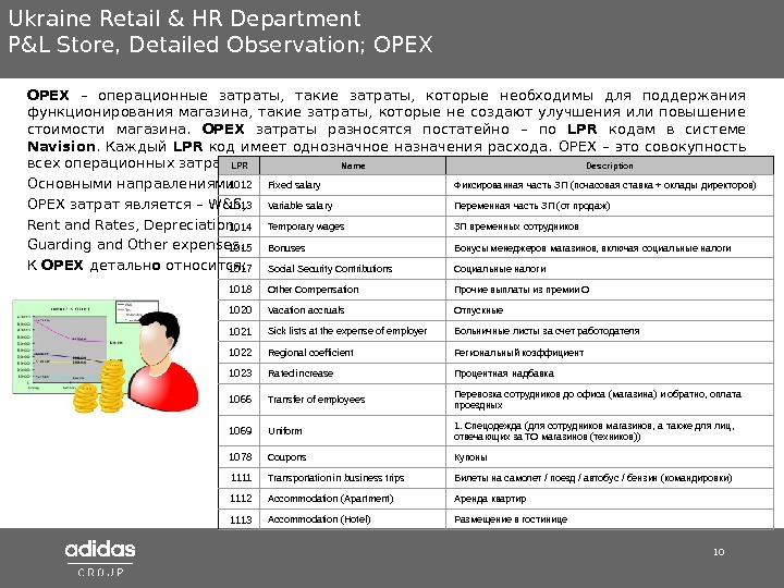 10 Ukraine Retail & HR Department P&L Store ,  Detailed Observation; OPEX   Detail