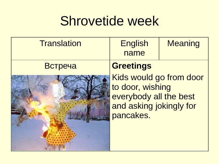 Shrovetide week Translation English name Meaning Встреча Greetings Kids would go from door to