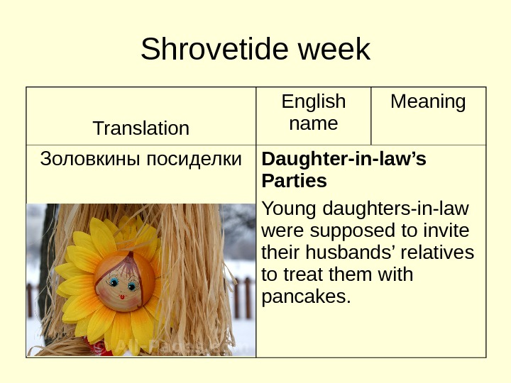 Shrovetide week Translation English name Meaning Золовкины посиделки Daughter-in-law's Parties Young daughters-in-law were supposed
