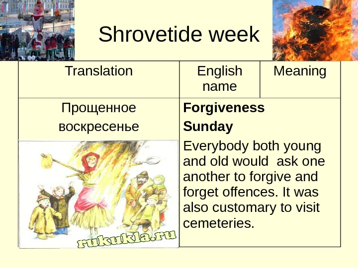 Shrovetide week Translation English name Meaning Прощенное воскресенье Forgiveness Sunday Everybody both young and