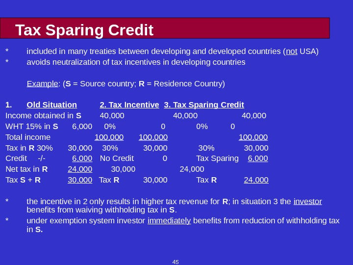 45 Tax Sparing Credit * included in many treaties between developing and developed countries ( not