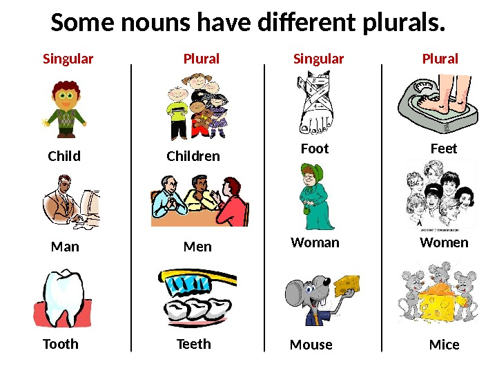 Some nouns have different plurals. Child Man Tooth Children Men Teeth. Singular Plural Foot Woman Mouse