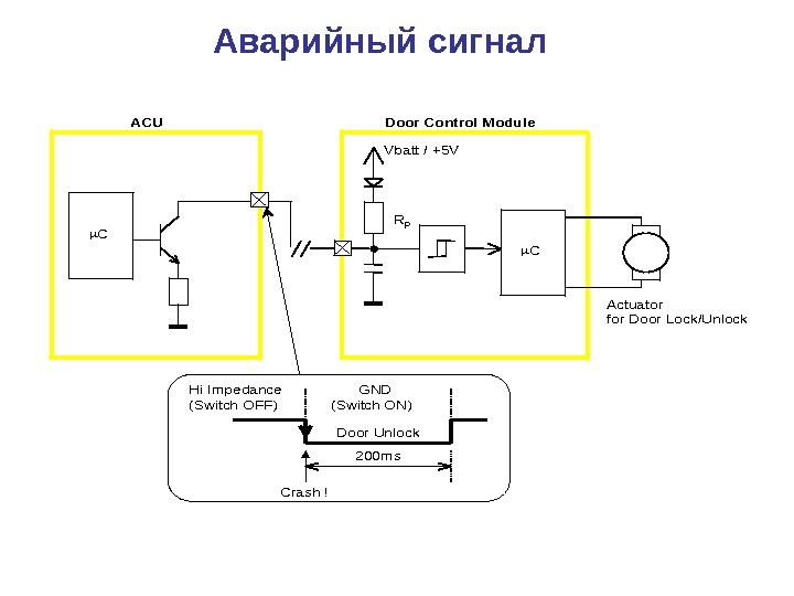 Аварийный сигнал ACU Door Control Module Rp C C Door Unlock 200ms Crash !