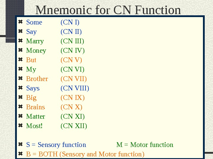 Mnemonic for CN Function Some (CN I) Say (CN II) Marry  (CN III) Money (CN