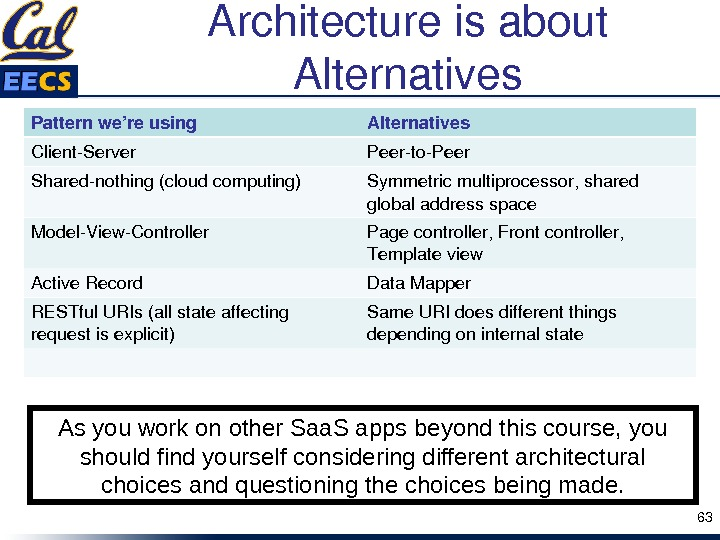 Architectureisabout Alternatives Patternwe'reusing Alternatives Client. Server Peerto. Peer Sharednothing(cloudcomputing) Symmetricmultiprocessor, shared globaladdressspace Model. View. Controller Pagecontroller,