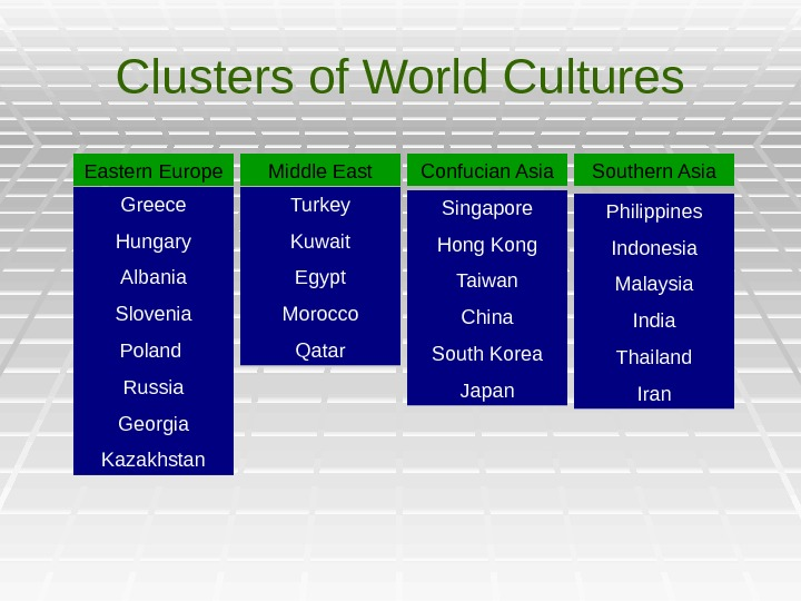 Clusters of World Cultures Eastern Europe Greece Hungary Albania Slovenia Poland Russia Georgia Kazakhstan Middle East