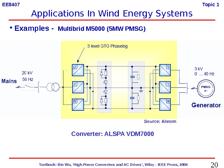 20  Textbook: Bin Wu, 'High-Power Converters and AC Drives', Wiley - IEEE Press, 2006 EE