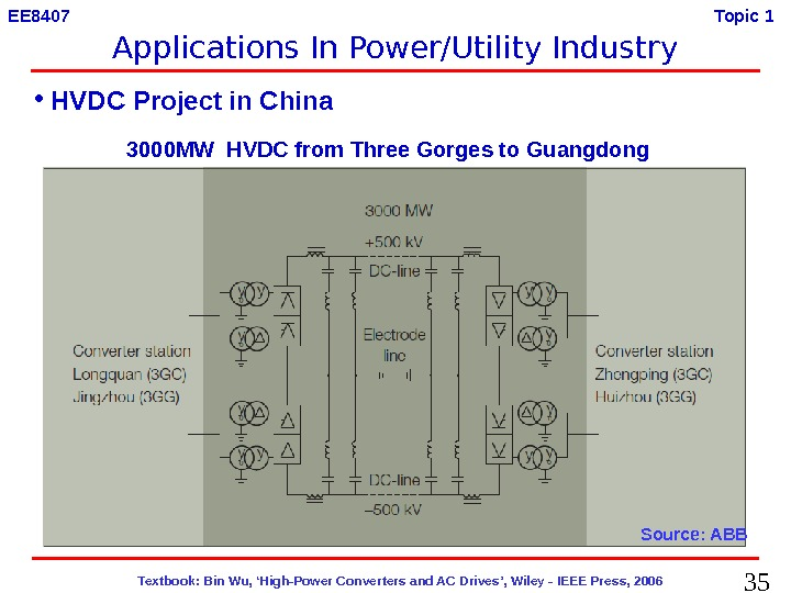 35  Textbook: Bin Wu, 'High-Power Converters and AC Drives', Wiley - IEEE Press, 2006 EE