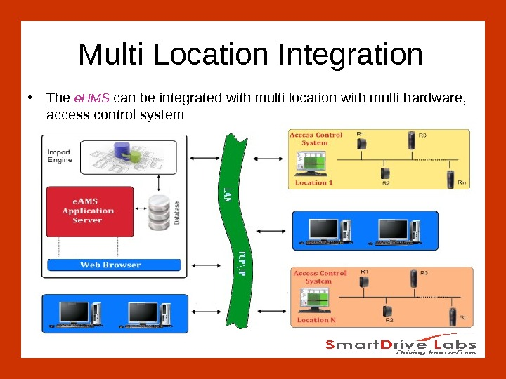 Multi Location Integration • The e. HMS can be integrated with multi location with multi hardware,