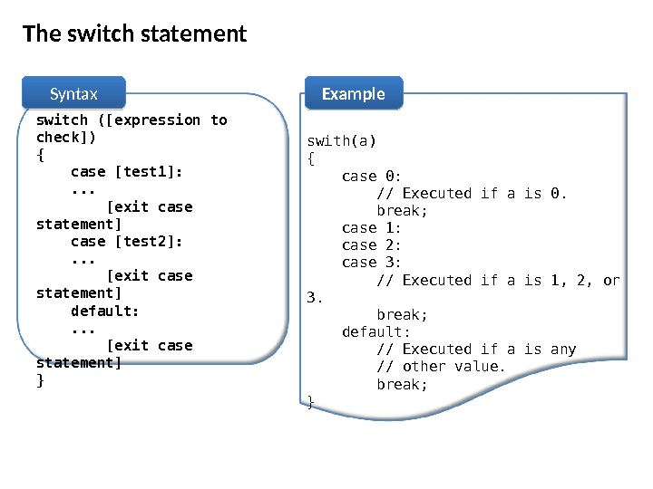 The switch statement switch ([expression to check]) { case [test 1]: . . .  [exit
