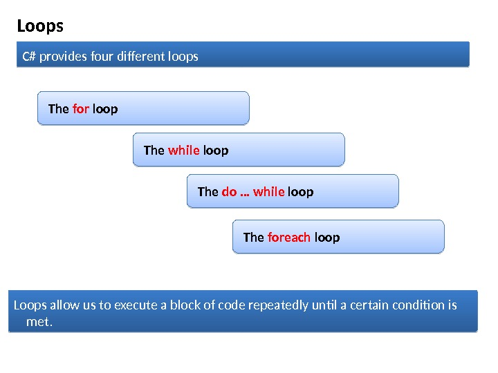 Loops C# provides four different loops The for loop The do … while loop Loops allow