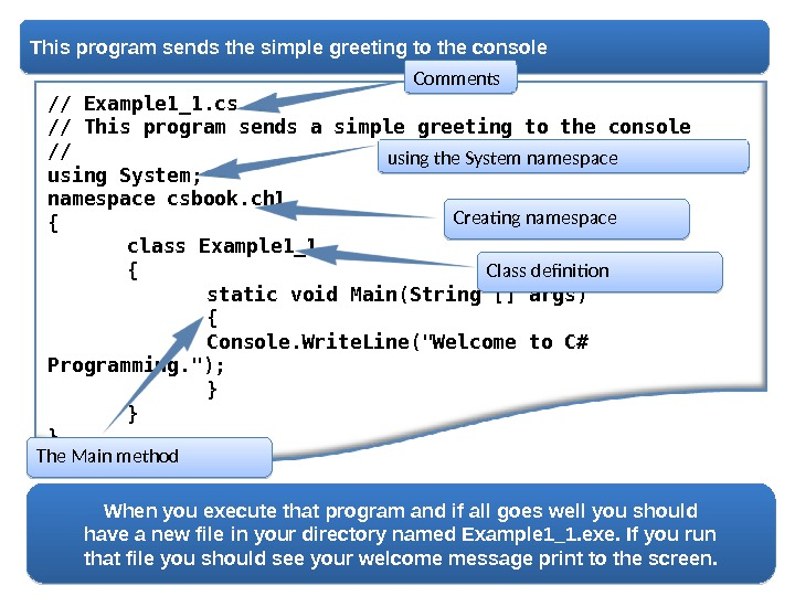 This program sends the simple greeting to the console // Example 1_1. cs // This program