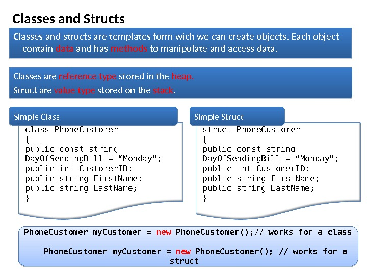 Classes and Structs Classes and structs are templates form wich we can create objects. Each object