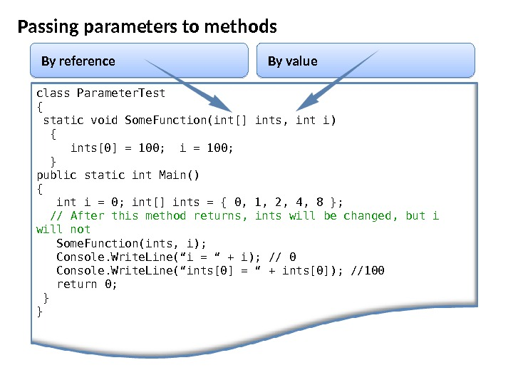 Passing parameters to methods class Parameter. Test {  static void Some. Function(int[] ints, int i)